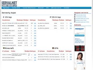 Žaidimų serveriai. Servai.net